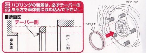 ハブリングの取り付け方とその向き