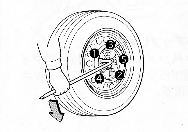 タイヤのナットを緩める順番