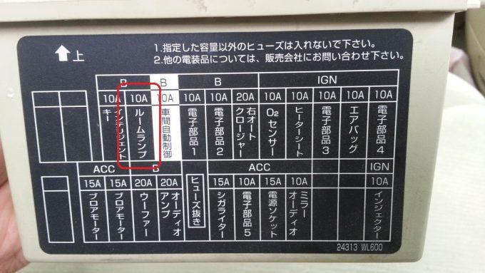 ヒューズボックスの表