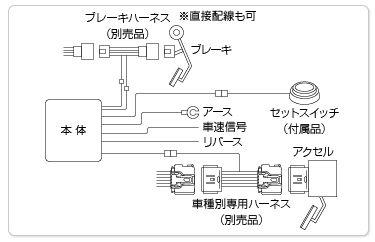 オートクルーズ付スロットルコントローラー _3-drive・AC_ 製品詳細 I PIVOT