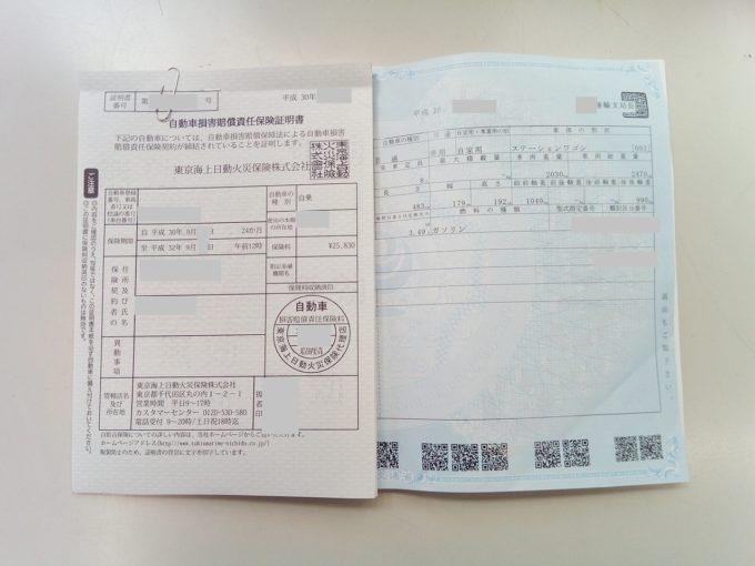 ユーザー車検の受付提出前の書類一式